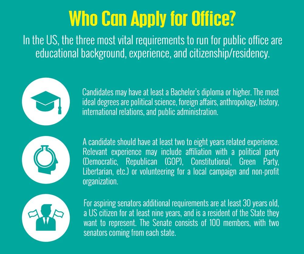 political resume writing techniques to advance your candidacy candidate sample can apply Resume Political Candidate Resume Sample India